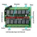 12V 12CH Ways RF Remote control Multi-modes Switch Toogle/Moment/Latch