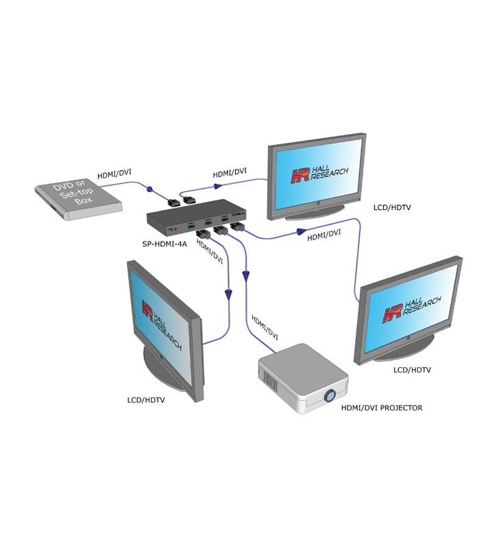 ΔΙΑΚΛΑΔΩΤΗΣ SPLITTER HDMI 1 ΕΙΣΟΔΟ-4 ΕΞΟΔΩΝ