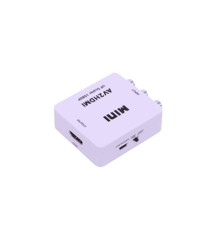 ΜΕΤΑΤΡΟΠΕΑΣ AV (TV) σε HDMI converter - FTT14-004